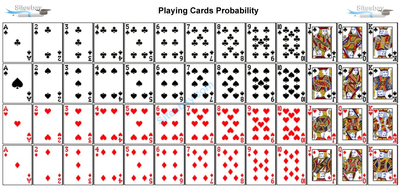 playing cards probability problems