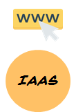 iaas cloud computing service model