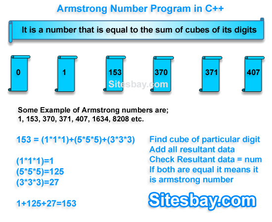 4 digit armstrong number in c++
