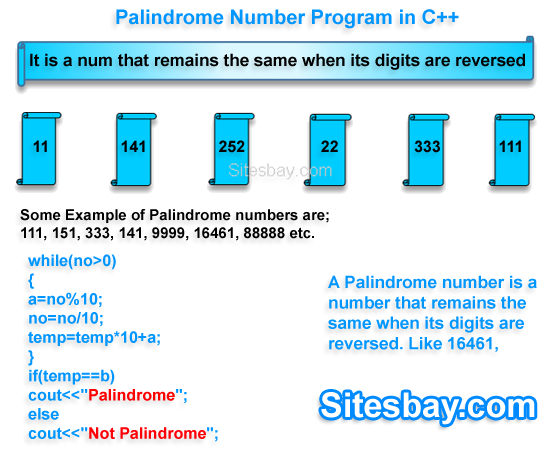 Palindrome Number Program In C C Program