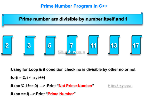 prime number program in c++