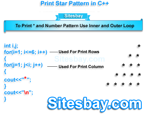 print star pattern in c++
