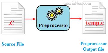 preprocessing.png