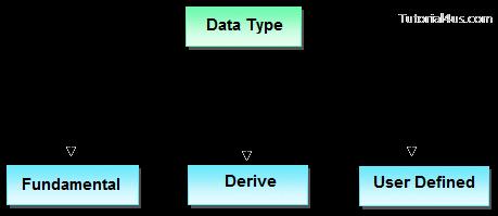 datatype images