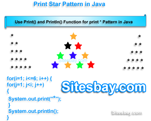 Print Star Pattern in Java | Print Triangle of Star in Java - Java