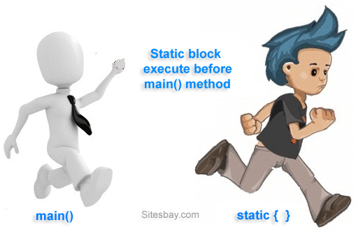 static block in java