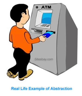 abstraction in java real life example of abstraction in java