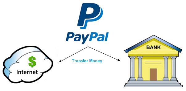 what is paypal id