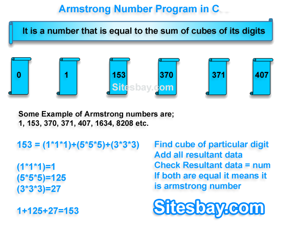 armstrong number program in c