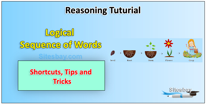 logical sequence of words tips and tricks