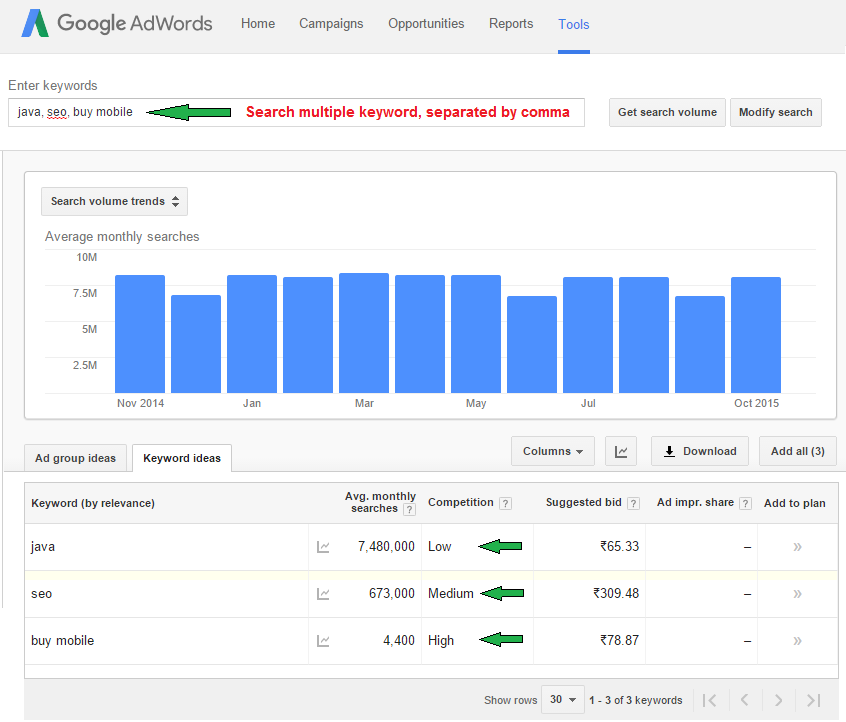 adwords keyword search
